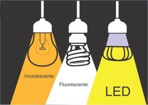 Saiba quais são as vantagens do uso da lampada de LED